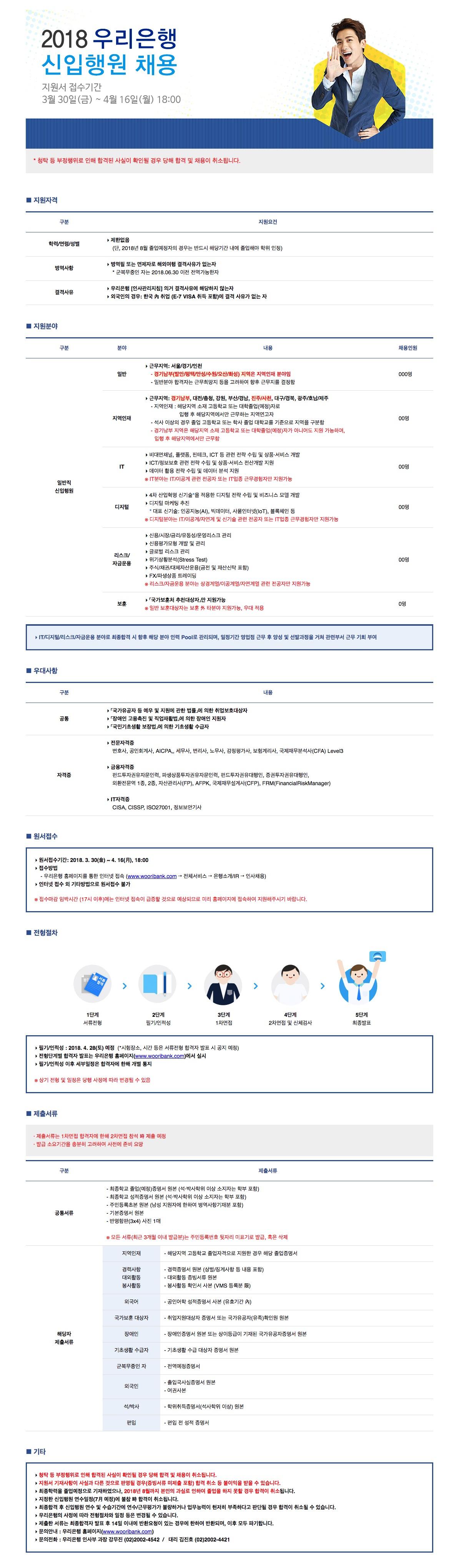 2018+우리은행+신입행원+채용_채용캠페인_수정1.jpg