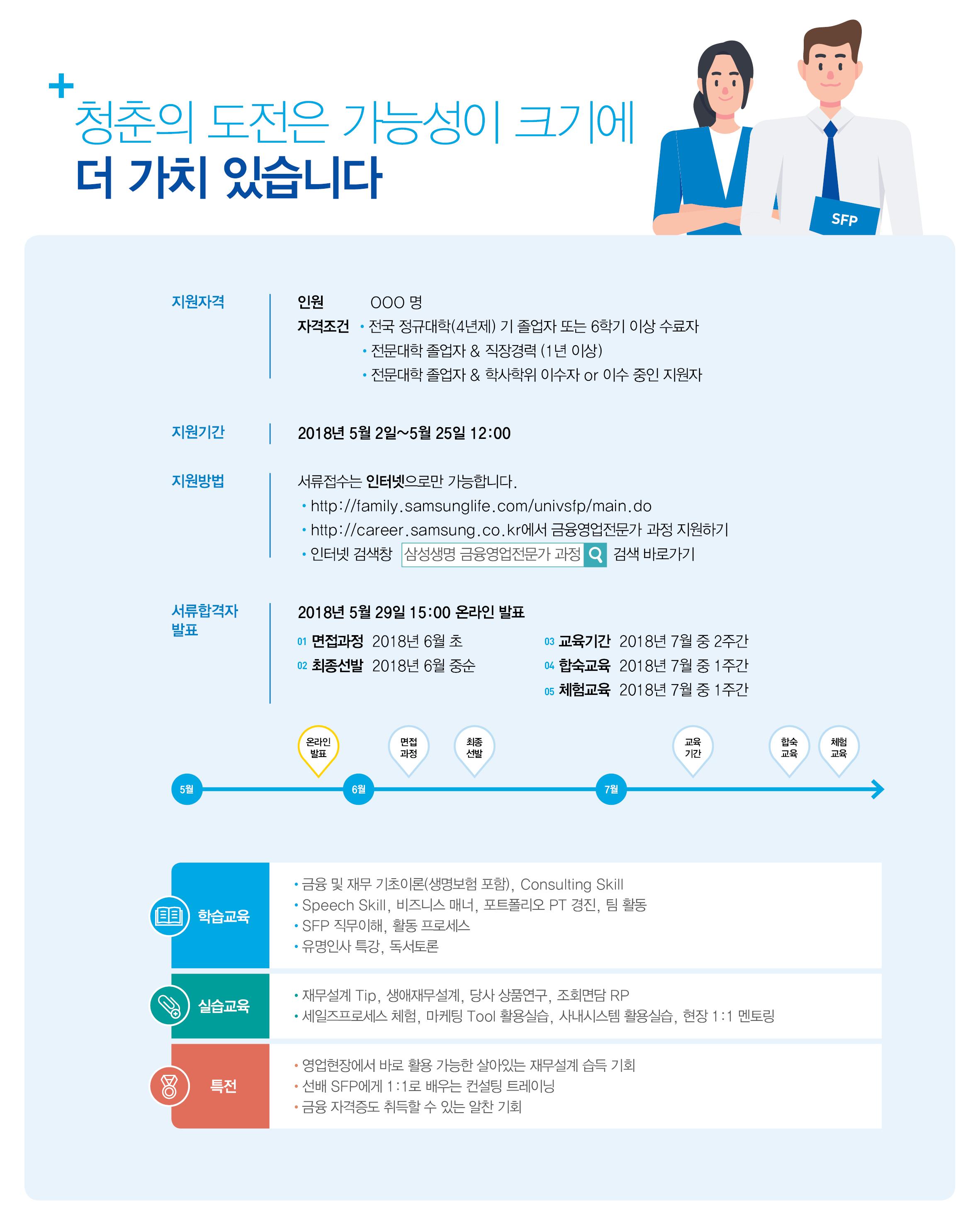 0508_삼성생명 금융전문가 9기-11.jpg
