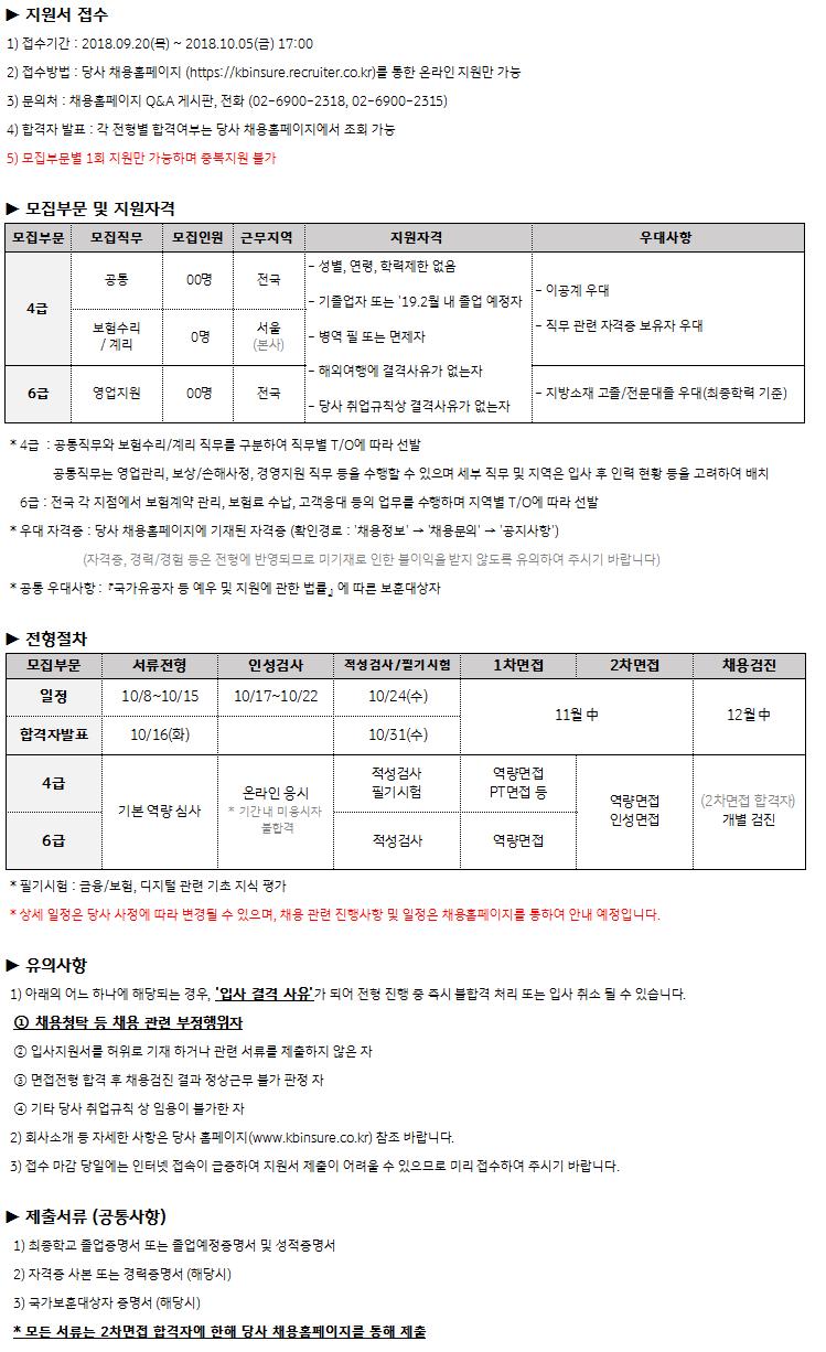 2018+신입사원+공채+공고안.png