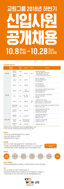 2018-대졸공채-모집요강-웹-홍보용+(870).jpg